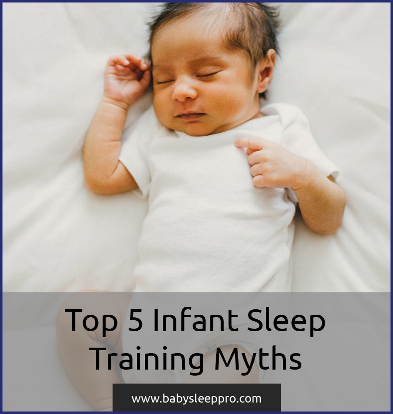 parenting and infant sleep Nc dcdee and nc child care health and safety resource center january 2018  alternative sleep position waiver  parent  parents may only use this waiver for infants over the age of six months.